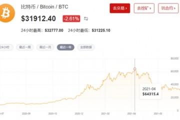 比特币凉了数字货币火了华力创通狂拉17%概念股爆炸怎么买